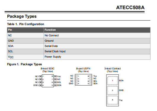 ATECC508A Package Types