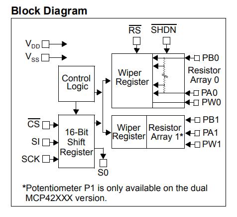 Mcp41010 Block Diagram