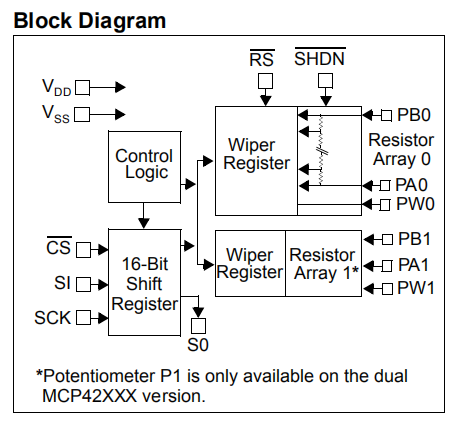 Mcp42010 Block Diagram