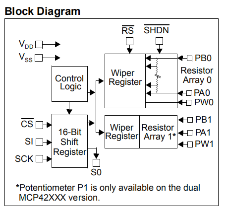 Mcp42100 Block Diagram