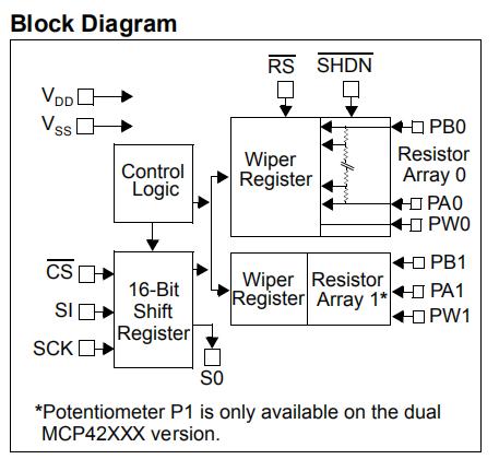 mcp41100 Block Diagram