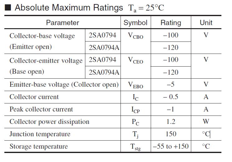 2SA794-R Absolute Maximum Ratings
