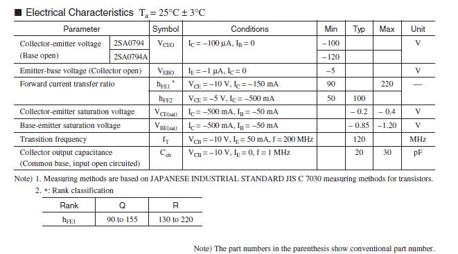 2SA794-R Electrical Characteristics