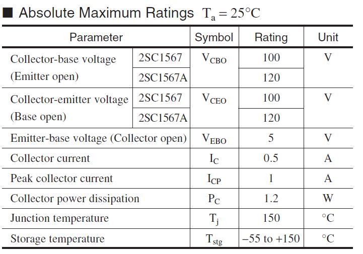 2SC1567, 2SC1567A Absolute Maximum Ratings