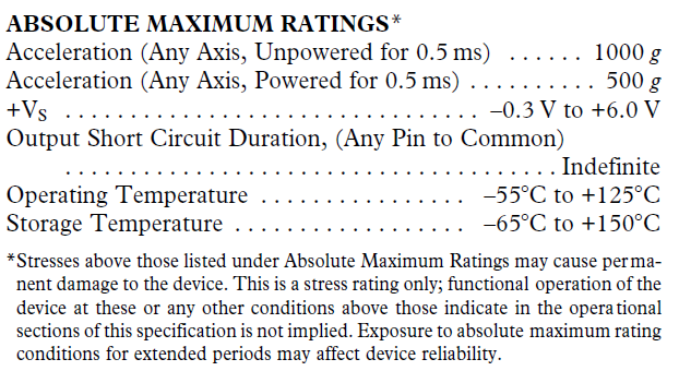 ADXL202AE ABSOLUTE MAXIMUM RATINGS