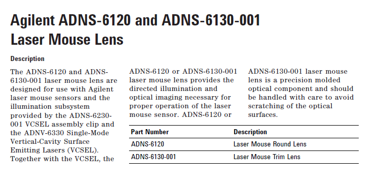 Agilent ADNS-6120 and ADNS-6130-001 Laser Mouse Lens