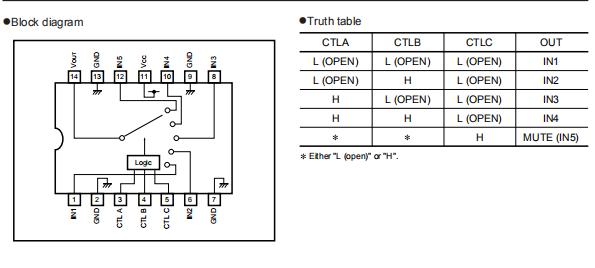 BA7649AF Block diagram