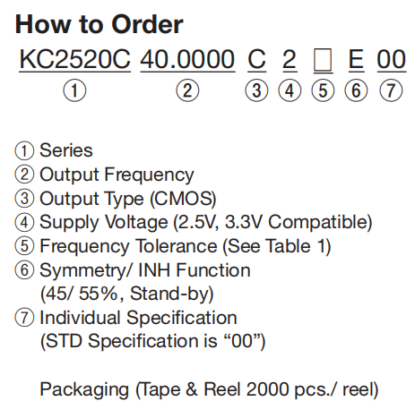 How to order KC2520C-C2 Series