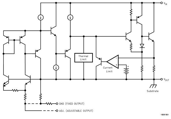 LM1117IMPX-ADJ Block Diagram