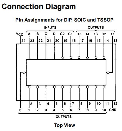 MM74HC154N Connection Diagram