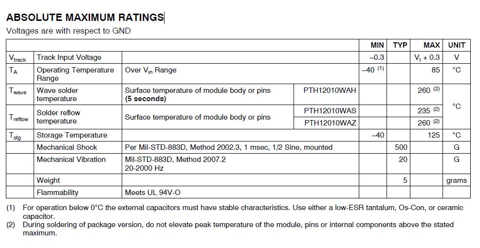 PTH12010WAH ABSOLUTE MAXIMUM RATINGS