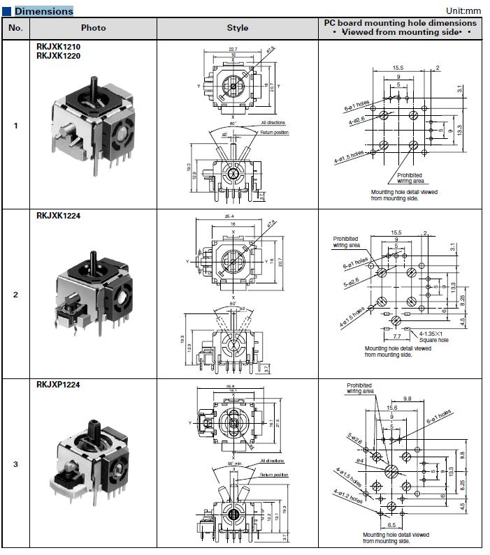 RKJXK/RKJXP Series Dimensions