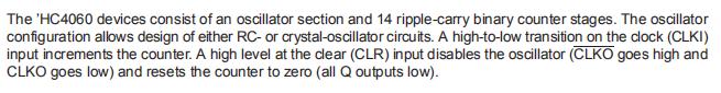 SN74HC4060DR Description