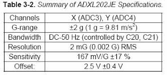 ADXL202JE Specifications