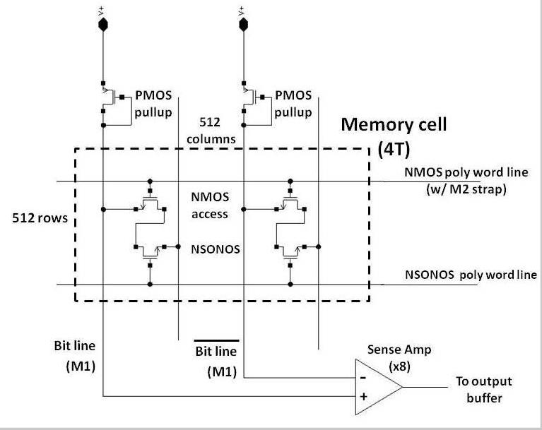 EEPROM Memory IC Circuit.