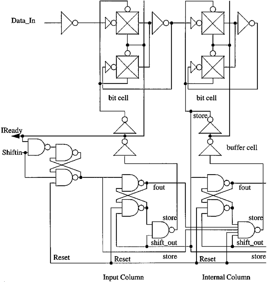 FIFO IC circuit