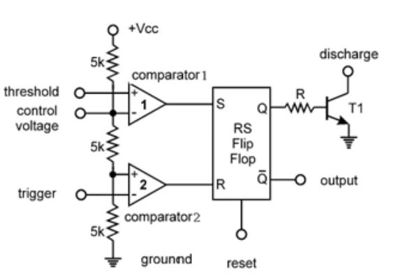 Comparator in timer IC