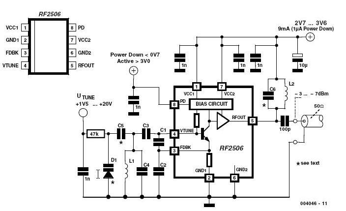 Components of RF IC