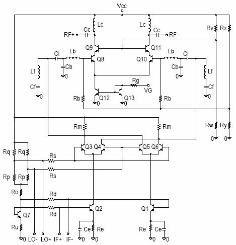 Transmitter RF IC