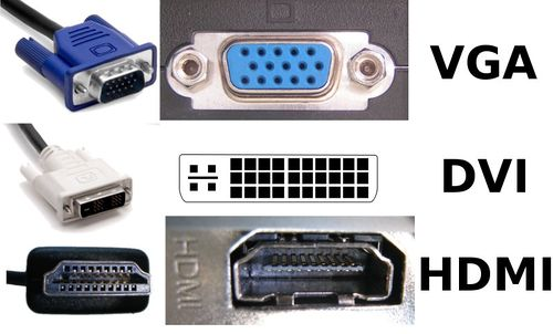 Types of video connectors